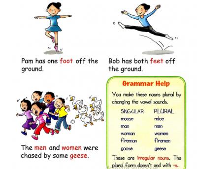 قواعد اللغة الانجليزية الاساسية